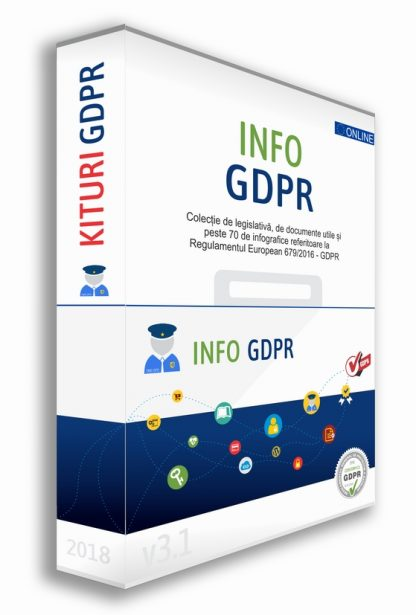 Kit GDPR toolkit box info