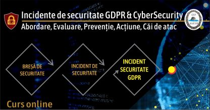 Kit GDPR curs brese si incidente securitate gdpr cybersecurity slide 1