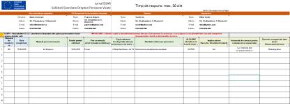 Kit GDPR kit gdpr dsar registru