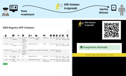 Kit GDPR EMS Vizitatori in siguranta promo 3