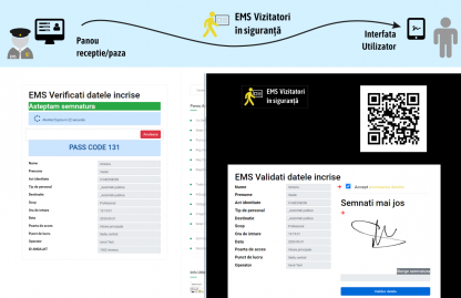 Kit GDPR EMS Vizitatori in siguranta promo 4