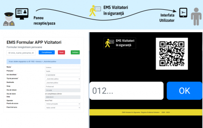 Kit GDPR EMS Vizitatori in siguranta promo 5