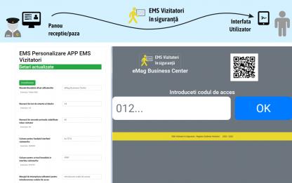 Kit GDPR EMS Vizitatori in siguranta promo 6